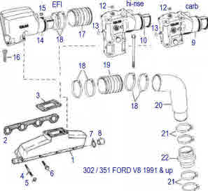 Ford manifold parts 1991 and up