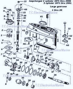 1999 70 hp evinrude wiring diagram    70       hp       johnson outboard    motor troubleshooting impremedia net     70       hp       johnson outboard    motor troubleshooting impremedia net